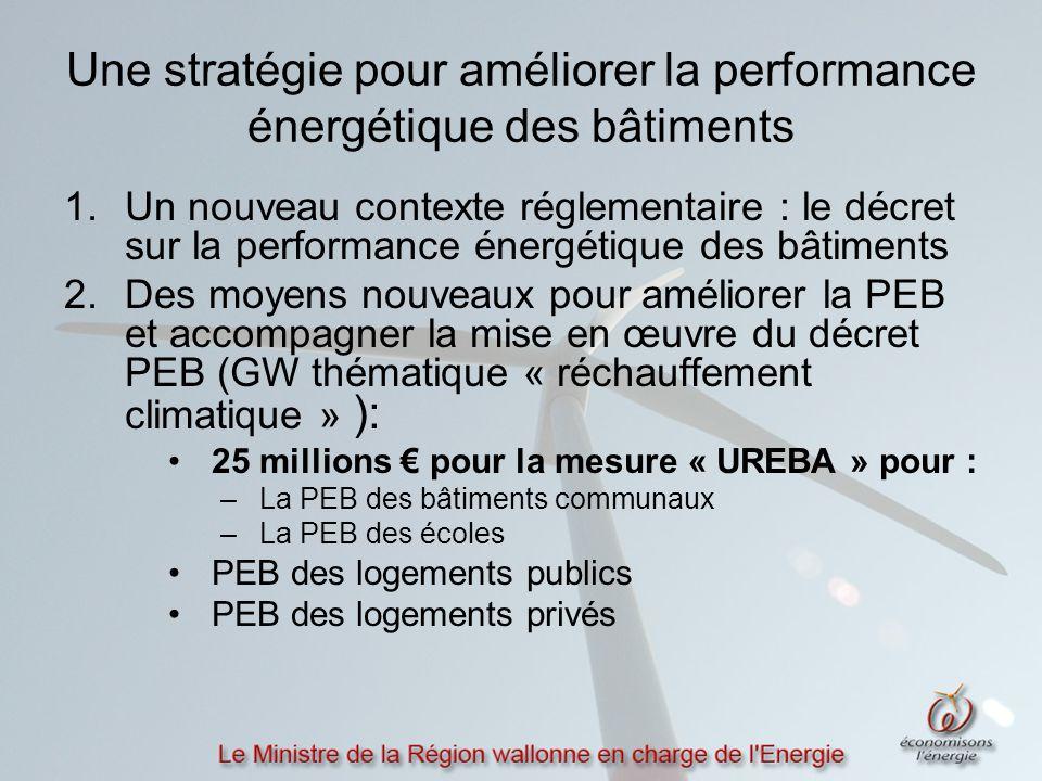 Une stratégie pour améliorer la performance énergétique des bâtiments 1.Un nouveau contexte réglementaire : le décret sur la performance énergétique des bâtiments 2.Des moyens nouveaux pour améliorer la PEB et accompagner la mise en œuvre du décret PEB (GW thématique « réchauffement climatique » ): 25 millions € pour la mesure « UREBA » pour : –La PEB des bâtiments communaux –La PEB des écoles PEB des logements publics PEB des logements privés