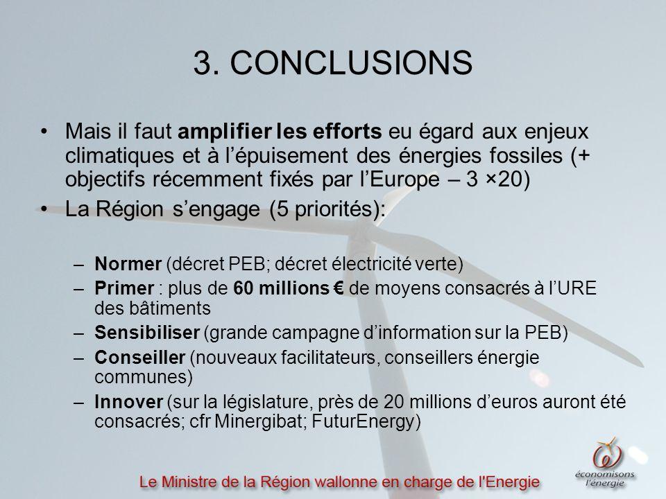 3. CONCLUSIONS Mais il faut amplifier les efforts eu égard aux enjeux climatiques et à l'épuisement des énergies fossiles (+ objectifs récemment fixés