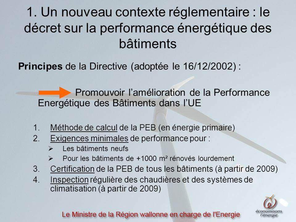 Principes de la Directive (adoptée le 16/12/2002) : Promouvoir l'amélioration de la Performance Energétique des Bâtiments dans l'UE 1.Méthode de calcul de la PEB (en énergie primaire) 2.Exigences minimales de performance pour :  Les bâtiments neufs  Pour les bâtiments de +1000 m² rénovés lourdement 3.Certification de la PEB de tous les bâtiments (à partir de 2009) 4.Inspection régulière des chaudières et des systèmes de climatisation (à partir de 2009) 1.