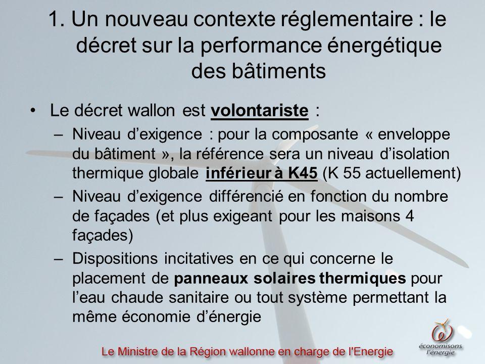 Le décret wallon est volontariste : –Niveau d'exigence : pour la composante « enveloppe du bâtiment », la référence sera un niveau d'isolation thermique globale inférieur à K45 (K 55 actuellement) –Niveau d'exigence différencié en fonction du nombre de façades (et plus exigeant pour les maisons 4 façades) –Dispositions incitatives en ce qui concerne le placement de panneaux solaires thermiques pour l'eau chaude sanitaire ou tout système permettant la même économie d'énergie 1.