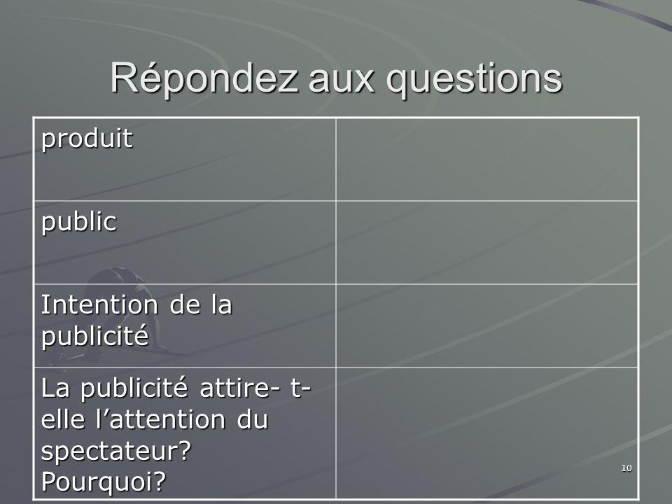 10 Répondez aux questions produit public Intention de la publicité La publicité attire- t- elle l'attention du spectateur.