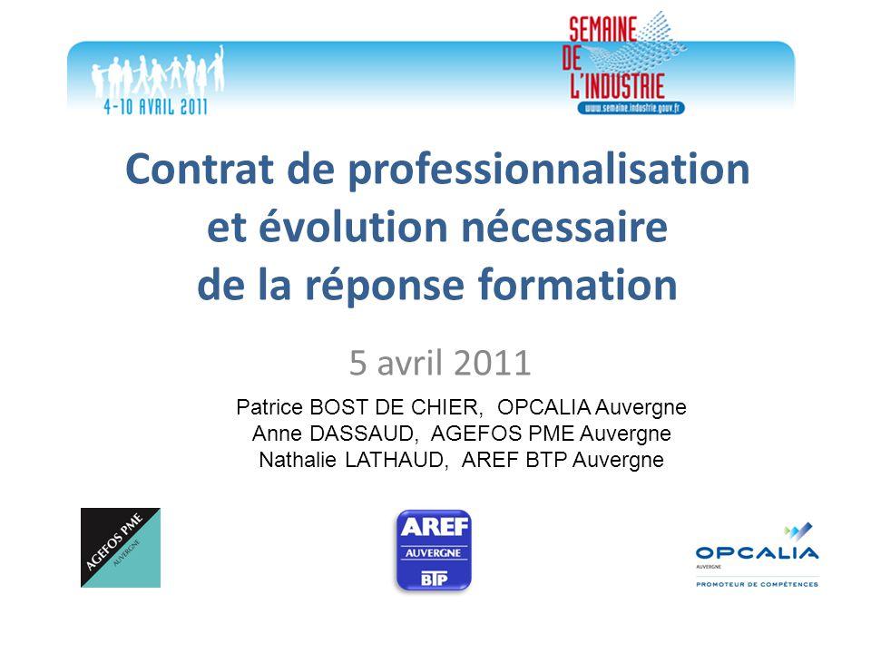 Contrat de professionnalisation et évolution nécessaire de la réponse formation Patrice BOST DE CHIER, OPCALIA Auvergne Anne DASSAUD, AGEFOS PME Auver