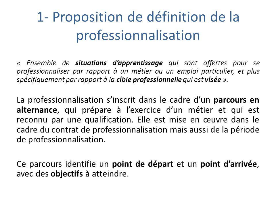 1- Proposition de définition de la professionnalisation « Ensemble de situations d'apprentissage qui sont offertes pour se professionnaliser par rappo