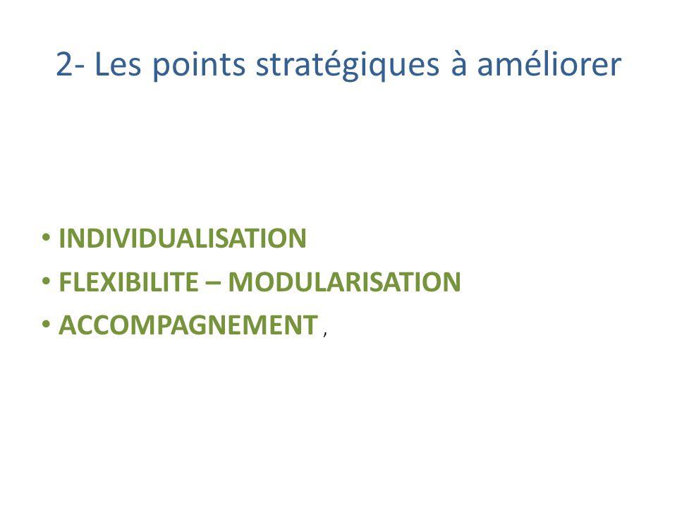 2- Les points stratégiques à améliorer INDIVIDUALISATION FLEXIBILITE – MODULARISATION ACCOMPAGNEMENT,