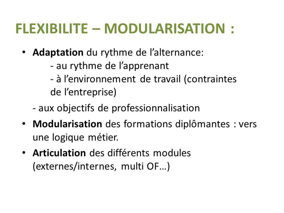 Adaptation du rythme de l'alternance: - au rythme de l'apprenant - à l'environnement de travail (contraintes de l'entreprise) - aux objectifs de profe