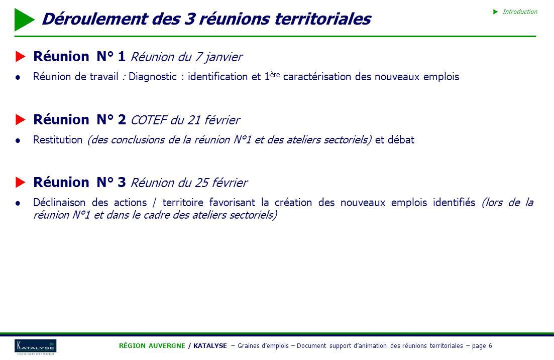  RÉGION AUVERGNE / KATALYSE − Graines d'emplois – Document support d'animation des réunions territoriales − page 7  Calendrier de l'ensemble de l'opération Novembre 2010Déc.