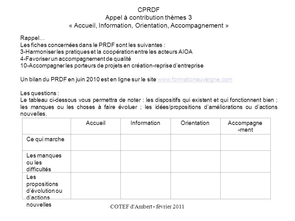 COTEF d'Ambert - février 2011 CPRDF Appel à contribution thèmes 3 « Accueil, Information, Orientation, Accompagnement » Rappel… Les fiches concernées