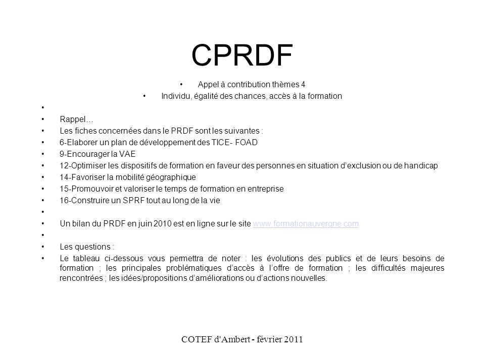 COTEF d'Ambert - février 2011 CPRDF Appel à contribution thèmes 4 Individu, égalité des chances, accès à la formation Rappel… Les fiches concernées da