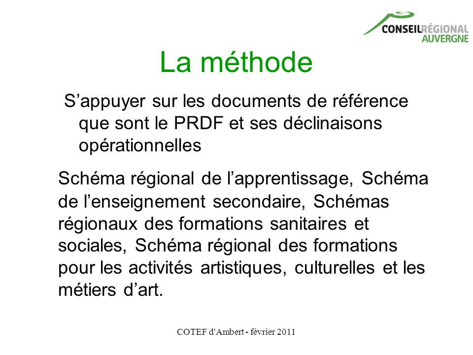 COTEF d'Ambert - février 2011 La méthode S'appuyer sur les documents de référence que sont le PRDF et ses déclinaisons opérationnelles Schéma régional