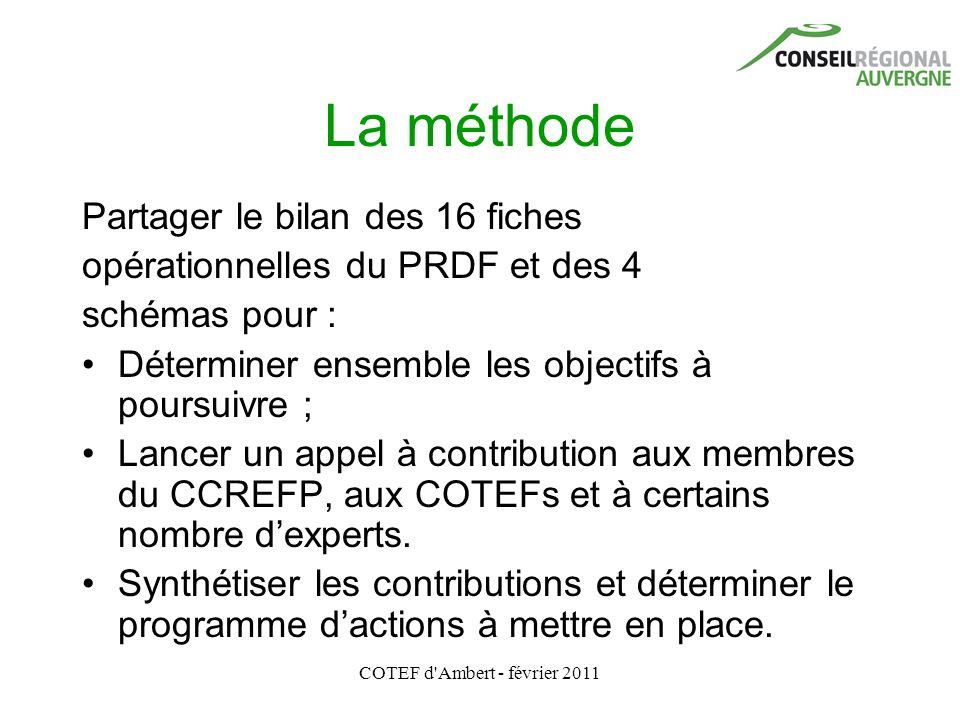 COTEF d'Ambert - février 2011 La méthode Partager le bilan des 16 fiches opérationnelles du PRDF et des 4 schémas pour : Déterminer ensemble les objec