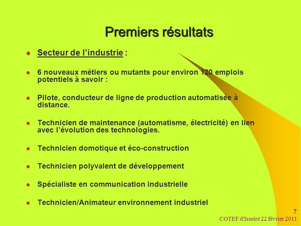 COTEF d Issoire 22 février 2011 7 Premiers résultats Premiers résultats Secteur de l'industrie : 6 nouveaux métiers ou mutants pour environ 120 emplois potentiels à savoir : Pilote, conducteur de ligne de production automatisée à distance.