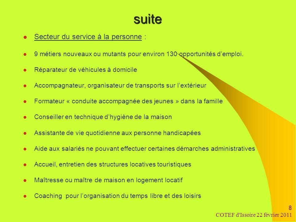 COTEF d Issoire 22 février 2011 9 CONCLUSIONS CONCLUSIONS 15 métiers nouveaux ou mutants identifiés sur le bassin COTEF d'Issoire Un potentiel d'environ 250 emplois à court, moyen ou long terme.