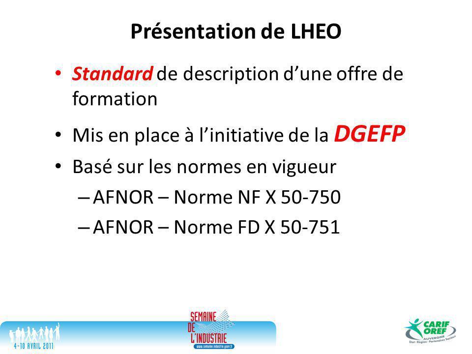 Présentation de LHEO Standard de description d'une offre de formation Mis en place à l'initiative de la DGEFP Basé sur les normes en vigueur – AFNOR – Norme NF X 50-750 – AFNOR – Norme FD X 50-751