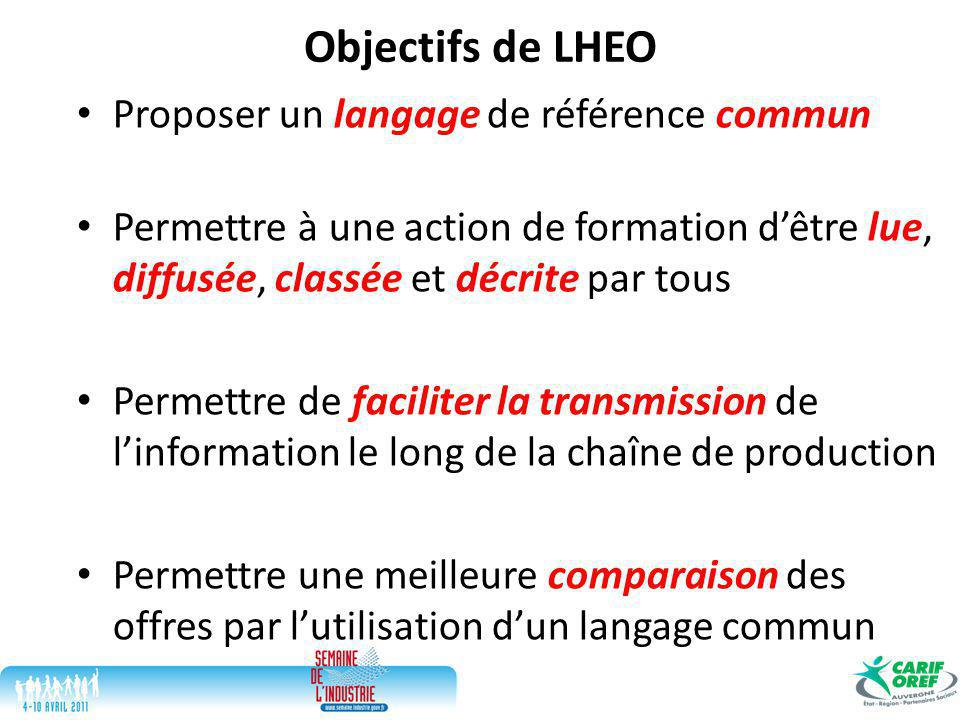 Proposer un langage de référence commun Permettre à une action de formation d'être lue, diffusée, classée et décrite par tous Permettre de faciliter la transmission de l'information le long de la chaîne de production Permettre une meilleure comparaison des offres par l'utilisation d'un langage commun Objectifs de LHEO