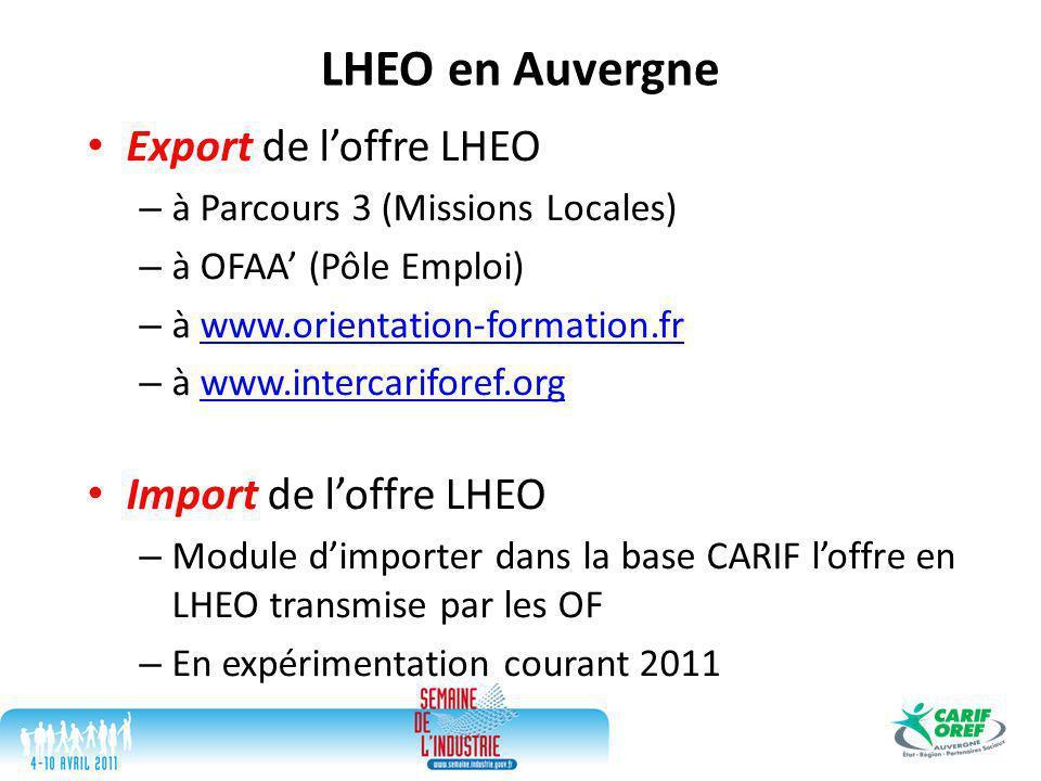 Export de l'offre LHEO – à Parcours 3 (Missions Locales) – à OFAA' (Pôle Emploi) – à www.orientation-formation.frwww.orientation-formation.fr – à www.intercariforef.orgwww.intercariforef.org Import de l'offre LHEO – Module d'importer dans la base CARIF l'offre en LHEO transmise par les OF – En expérimentation courant 2011 LHEO en Auvergne
