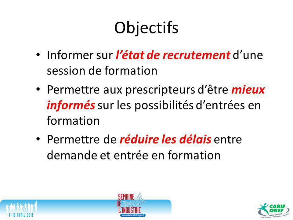 Objectifs Informer sur l'état de recrutement d'une session de formation Permettre aux prescripteurs d'être mieux informés sur les possibilités d'entré