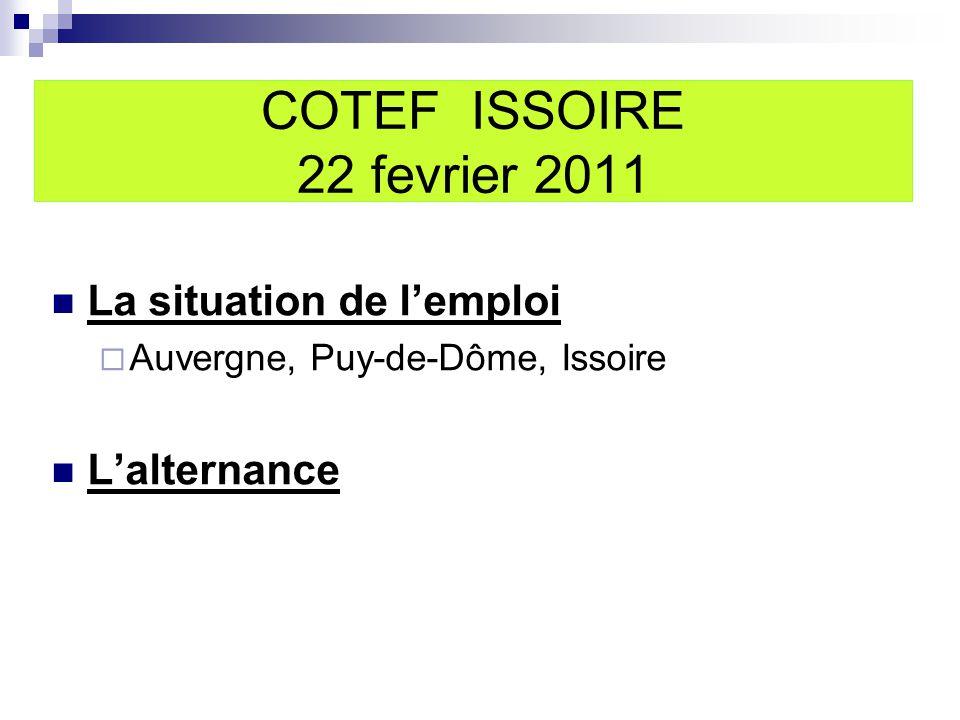 COTEF ISSOIRE 22 fevrier 2011 La situation de l'emploi  Auvergne, Puy-de-Dôme, Issoire L'alternance
