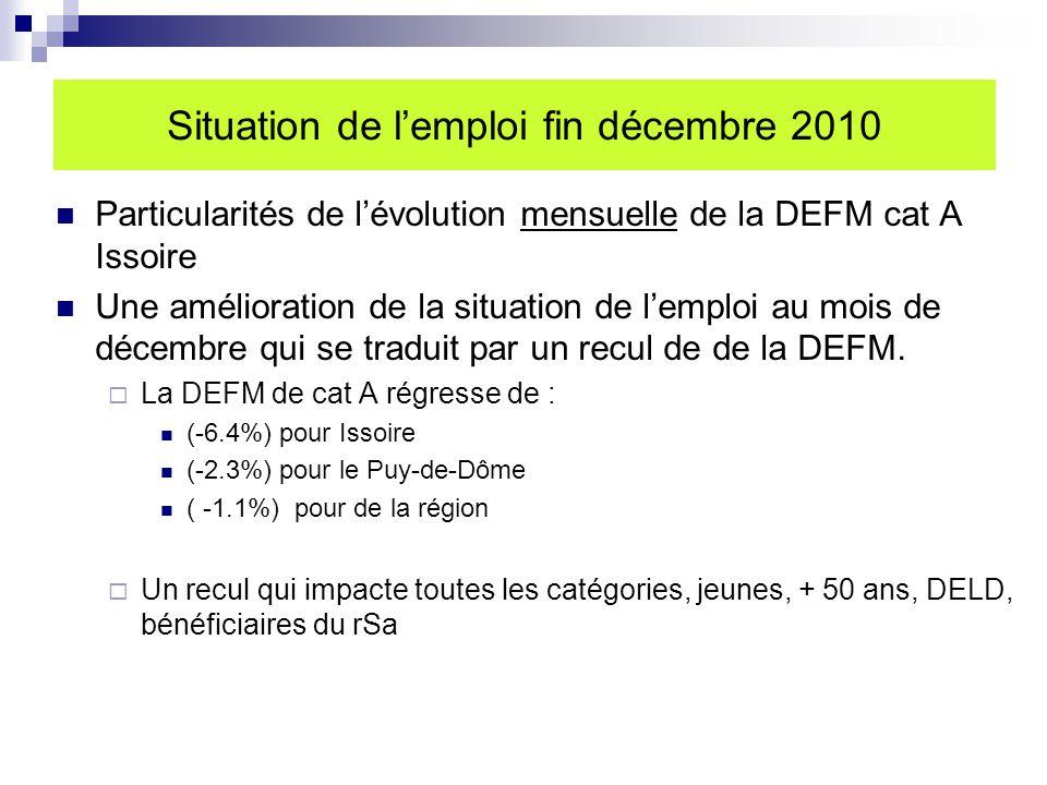 Situation de l'emploi fin décembre 2010 Particularités de l'évolution mensuelle de la DEFM cat A Issoire Une amélioration de la situation de l'emploi au mois de décembre qui se traduit par un recul de de la DEFM.