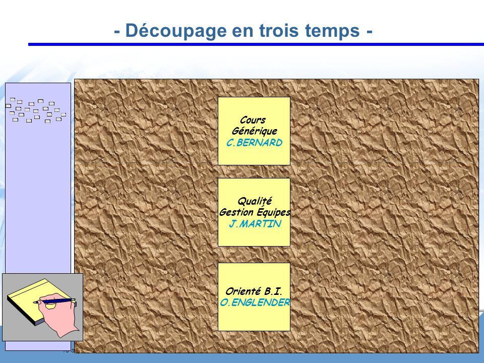 Page 4 10 septembre 2007 G52 - Gestion de Projets - - Découpage en trois temps - Cours Générique C.BERNARD Qualité Gestion Équipes J.MARTIN Orienté B.I.