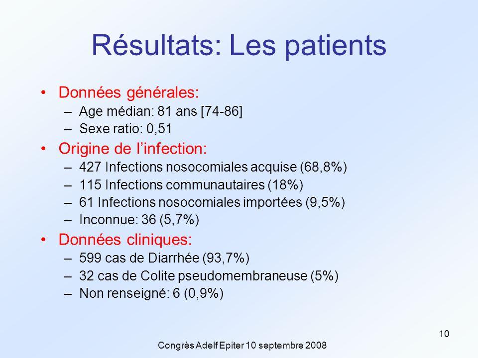 Congrès Adelf Epiter 10 septembre 2008 10 Résultats: Les patients Données générales: –Age médian: 81 ans [74-86] –Sexe ratio: 0,51 Origine de l'infection: –427 Infections nosocomiales acquise (68,8%) –115 Infections communautaires (18%) –61 Infections nosocomiales importées (9,5%) –Inconnue: 36 (5,7%) Données cliniques: –599 cas de Diarrhée (93,7%) –32 cas de Colite pseudomembraneuse (5%) –Non renseigné: 6 (0,9%)
