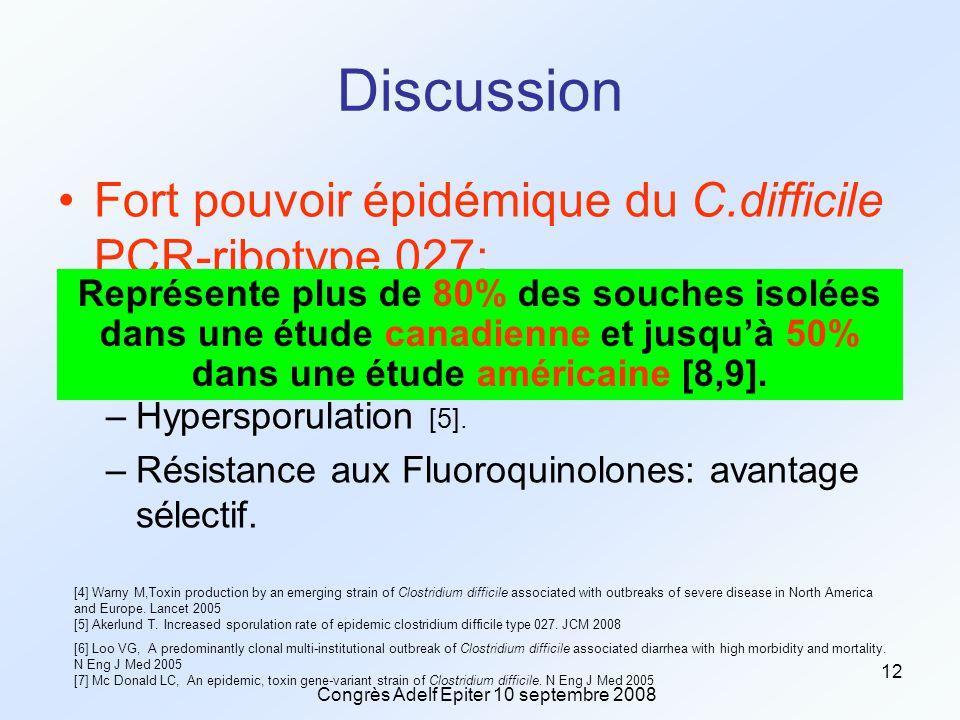 Congrès Adelf Epiter 10 septembre 2008 12 Discussion Fort pouvoir épidémique du C.difficile PCR-ribotype 027: –Production in-vitro de 16 à 23 fois plus de toxine A et B [4].