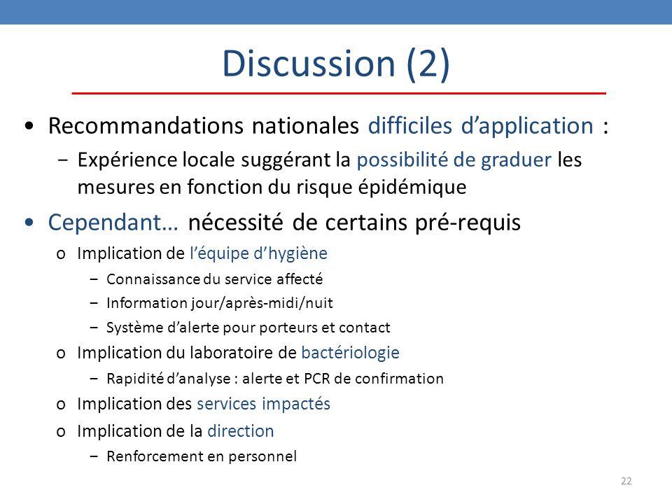 22 Discussion (2) Recommandations nationales difficiles d'application : - Expérience locale suggérant la possibilité de graduer les mesures en fonctio