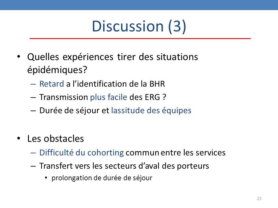 23 Discussion (3) Quelles expériences tirer des situations épidémiques? – Retard a l'identification de la BHR – Transmission plus facile des ERG ? – D