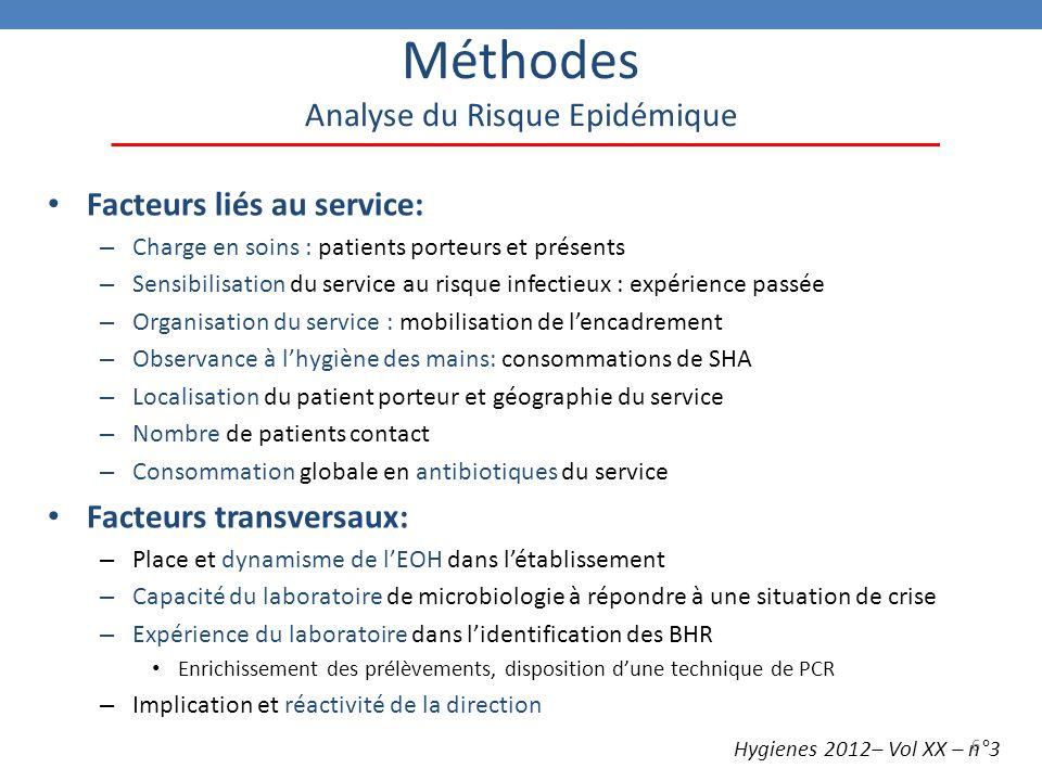 6 Facteurs liés au service: – Charge en soins : patients porteurs et présents – Sensibilisation du service au risque infectieux : expérience passée –