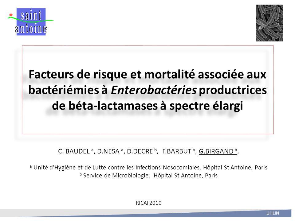 RICAI 201012 Etude de Mortalité: Population étudiée 88 patients hospitalisés en 2008-2009 à St Antoine 27 cas Bactériémiques et décédés 61 témoins Bactériémiques et non décédés