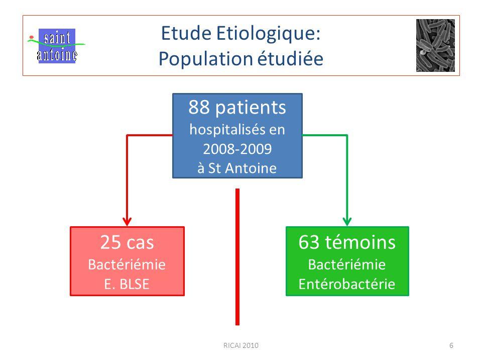 RICAI 20106 Etude Etiologique: Population étudiée 88 patients hospitalisés en 2008-2009 à St Antoine 25 cas Bactériémie E. BLSE 63 témoins Bactériémie