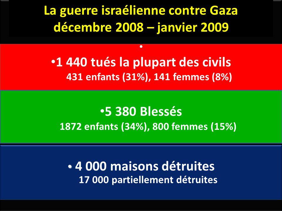 1 440 tués la plupart des civils 431 enfants (31%), 141 femmes (8%) 1 440 tués la plupart des civils 431 enfants (31%), 141 femmes (8%) 5 380 Blessés 1872 enfants (34%), 800 femmes (15%) 4 000 maisons détruites 17 000 partiellement détruites La guerre israélienne contre Gaza décembre 2008 – janvier 2009