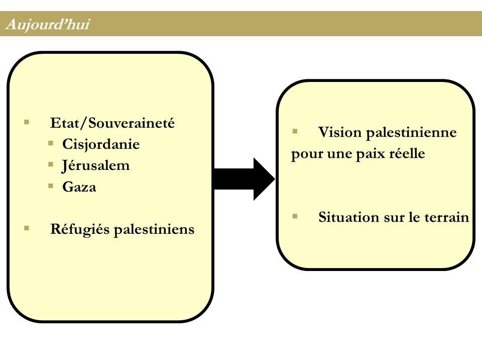 Aujourd'hui  Vision palestinienne pour une paix réelle  Situation sur le terrain  Etat/Souveraineté  Cisjordanie  Jérusalem  Gaza  Réfugiés palestiniens