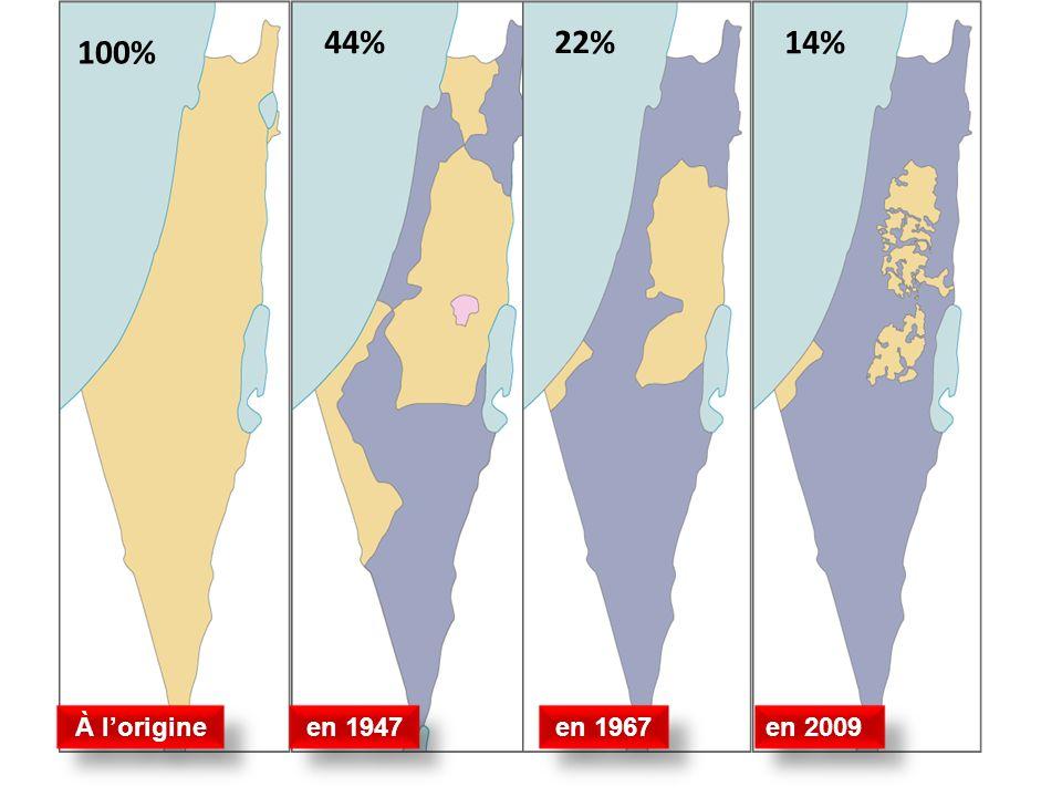 100% 44%22% 14% À l'origineen 1947en 1967en 2009