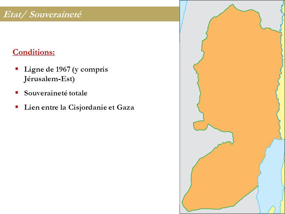 Etat/ Souveraineté  Ligne de 1967 (y compris Jérusalem-Est)  Souveraineté totale  Lien entre la Cisjordanie et Gaza Conditions: