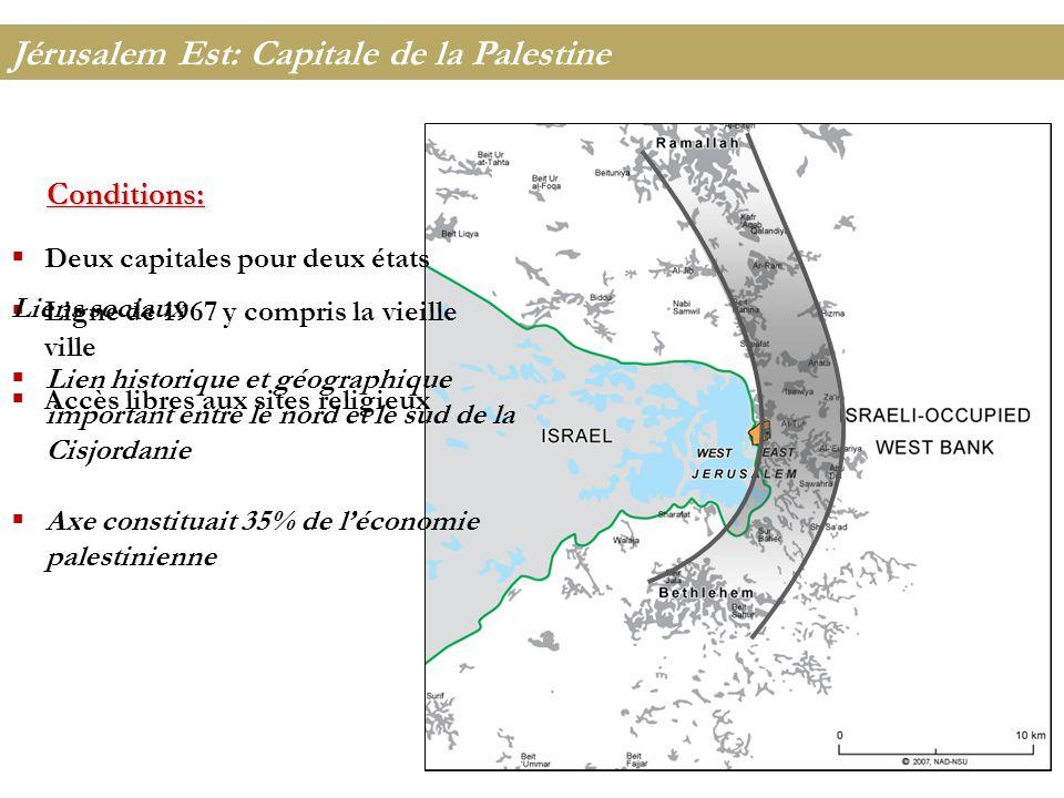 Conditions:  Deux capitales pour deux états  Ligne de 1967 y compris la vieille ville  Accès libres aux sites religieux Jérusalem Est: Capitale de la Palestine Liens sociaux  Lien historique et géographique important entre le nord et le sud de la Cisjordanie  Axe constituait 35% de l'économie palestinienne