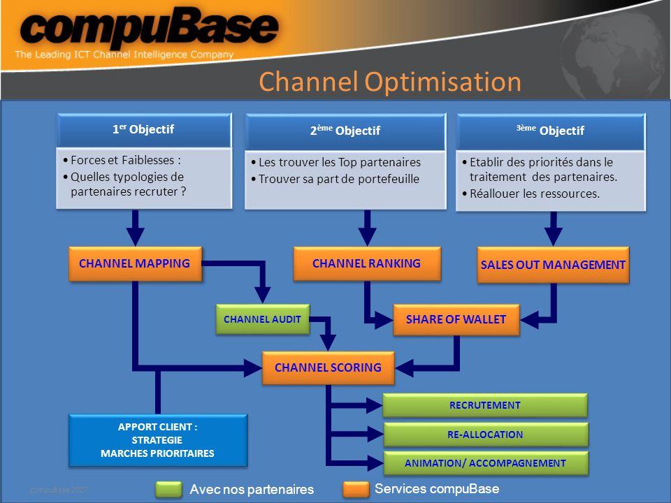compuBase 2007 Channel Optimisation 2 ème Objectif Les trouver les Top partenaires Trouver sa part de portefeuille 1 er Objectif Forces et Faiblesses : Quelles typologies de partenaires recruter .