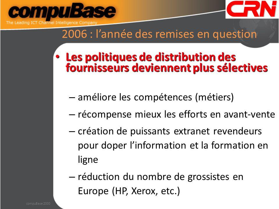 2006 : l'année des remises en question Les politiques de distribution des fournisseurs deviennent plus sélectives Les politiques de distribution des f