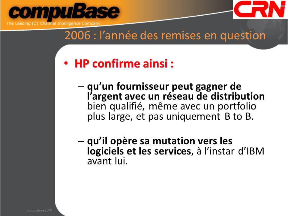 2006 : l'année des remises en question HP confirme ainsi : HP confirme ainsi : – qu'un fournisseur peut gagner de l'argent avec un réseau de distribution bien qualifié, même avec un portfolio plus large, et pas uniquement B to B.