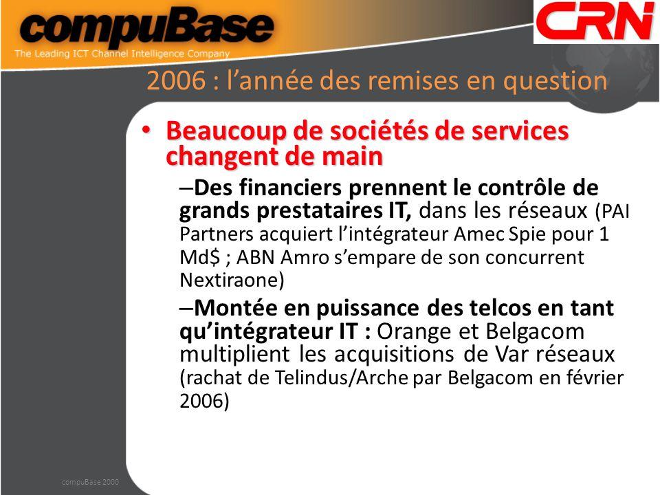 2006 : l'année des remises en question Beaucoup de sociétés de services changent de main Beaucoup de sociétés de services changent de main – Des financiers prennent le contrôle de grands prestataires IT, dans les réseaux (PAI Partners acquiert l'intégrateur Amec Spie pour 1 Md$ ; ABN Amro s'empare de son concurrent Nextiraone) – Montée en puissance des telcos en tant qu'intégrateur IT : Orange et Belgacom multiplient les acquisitions de Var réseaux (rachat de Telindus/Arche par Belgacom en février 2006) compuBase 2000
