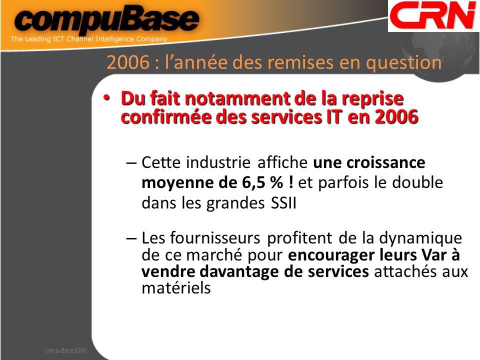2006 : l'année des remises en question Du fait notamment de la reprise confirmée des services IT en 2006 Du fait notamment de la reprise confirmée des services IT en 2006 – Cette industrie affiche une croissance moyenne de 6,5 % .