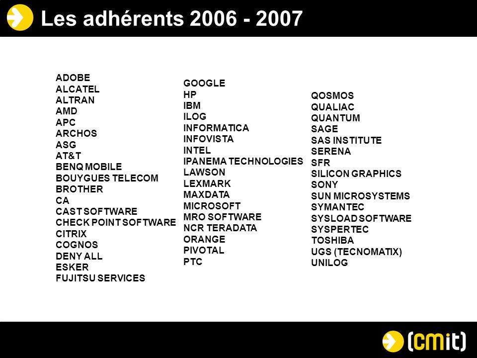 Les adhérents 2006 - 2007 ADOBE ALCATEL ALTRAN AMD APC ARCHOS ASG AT&T BENQ MOBILE BOUYGUES TELECOM BROTHER CA CAST SOFTWARE CHECK POINT SOFTWARE CITRIX COGNOS DENY ALL ESKER FUJITSU SERVICES QOSMOS QUALIAC QUANTUM SAGE SAS INSTITUTE SERENA SFR SILICON GRAPHICS SONY SUN MICROSYSTEMS SYMANTEC SYSLOAD SOFTWARE SYSPERTEC TOSHIBA UGS (TECNOMATIX) UNILOG GOOGLE HP IBM ILOG INFORMATICA INFOVISTA INTEL IPANEMA TECHNOLOGIES LAWSON LEXMARK MAXDATA MICROSOFT MRO SOFTWARE NCR TERADATA ORANGE PIVOTAL PTC