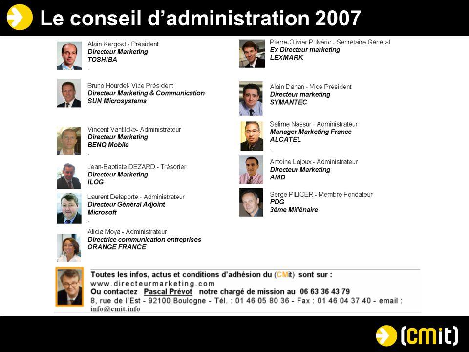 Le conseil d'administration 2007
