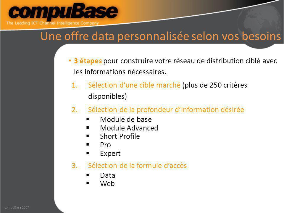 Une offre data personnalisée selon vos besoins 3 étapes pour construire votre réseau de distribution ciblé avec les informations nécessaires.