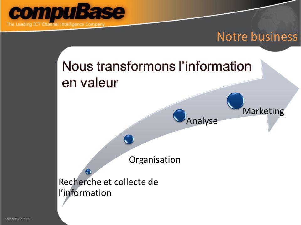 Notre business Recherche et collecte de l'information Organisation Analyse Marketing compuBase 2007