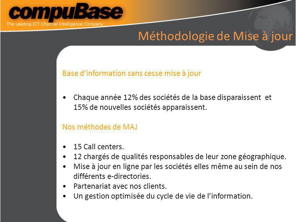 Méthodologie de Mise à jour Base d'information sans cesse mise à jour Chaque année 12% des sociétés de la base disparaissent et 15% de nouvelles sociétés apparaissent.