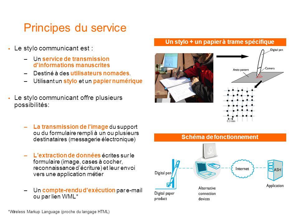 13 Principes du service  Le stylo communicant est : –Un service de transmission d'informations manuscrites –Destiné à des utilisateurs nomades. –Util