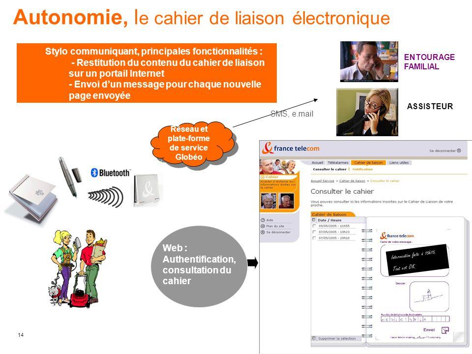 14 Autonomie, l e cahier de liaison électronique Réseau et plate-forme de service Globéo ENTOURAGE FAMILIAL ASSISTEUR SMS, e.mail Stylo communiquant,
