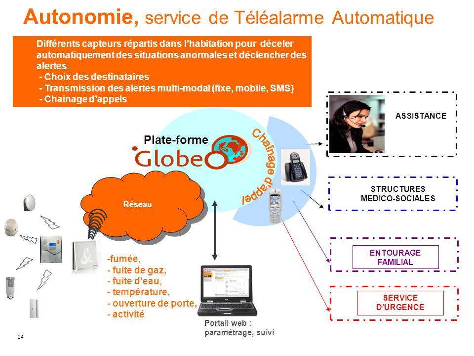 24 Autonomie, service de Téléalarme Automatique Différents capteurs répartis dans l'habitation pour déceler automatiquement des situations anormales e
