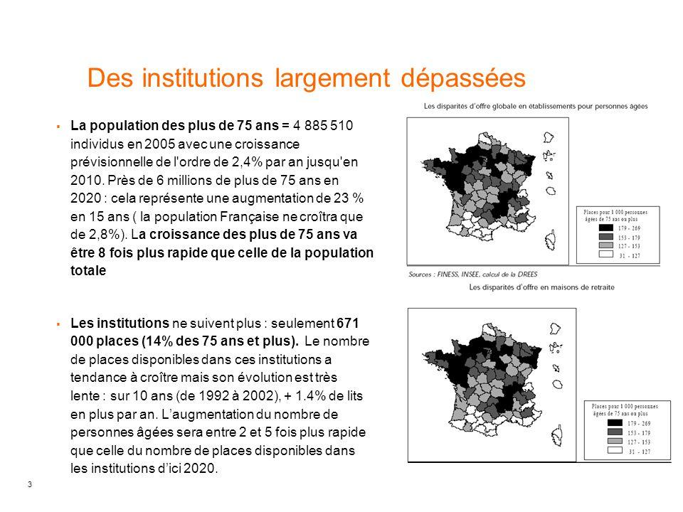 3 Des institutions largement dépassées  La population des plus de 75 ans = 4 885 510 individus en 2005 avec une croissance prévisionnelle de l'ordre