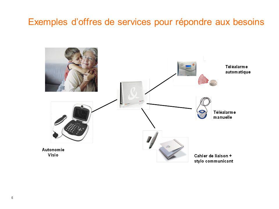 6 Exemples d'offres de services pour répondre aux besoins
